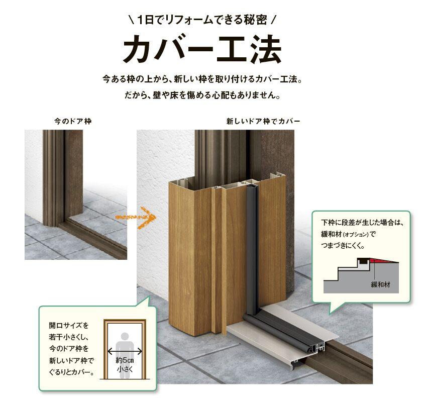 リシェント カバー工法