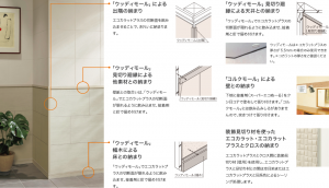 【手軽!】デザインもサイズも豊富!調湿できる壁とは??その③~施工編~