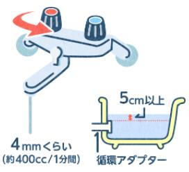 寒さに備えて凍結予防を【給湯器編】