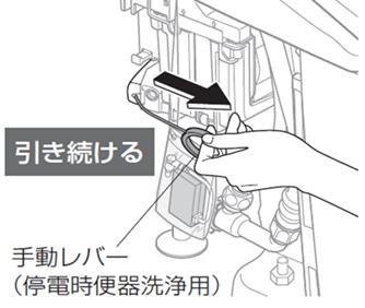 ネオレスト 手動レバータイプ 停電時洗浄方法3