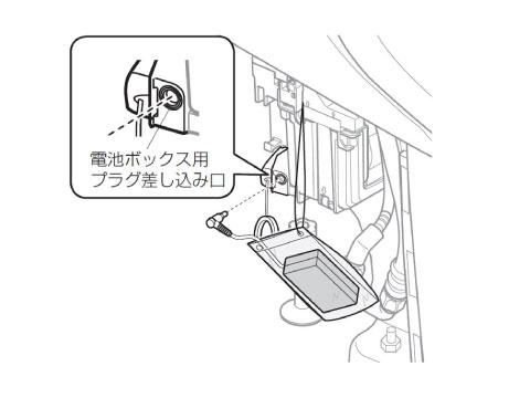 ネオレスト 手動レバータイプ 停電時洗浄方法6