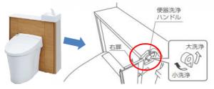 リフォレ・ピタシリーズ 停電時洗浄方法1