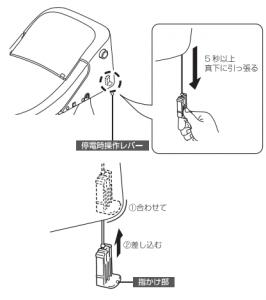 プレアス ベーシアハーモL  停電時洗浄方法3