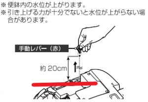 サティスG  停電時洗浄方法3